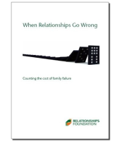 relationships-wrong